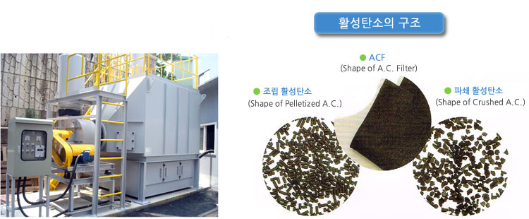 AC(활성탄소)의-구조2.jpg
